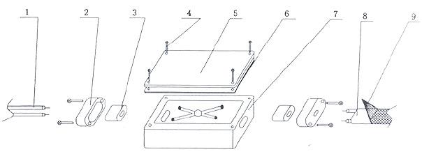 伴热带配套的防爆接线盒